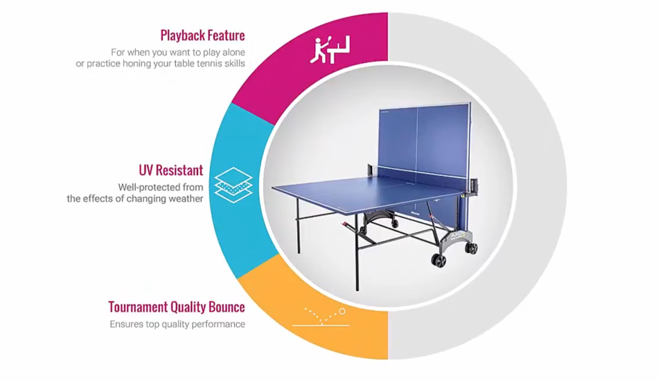 Features of Kettler Axos 1 Table Tennis Table